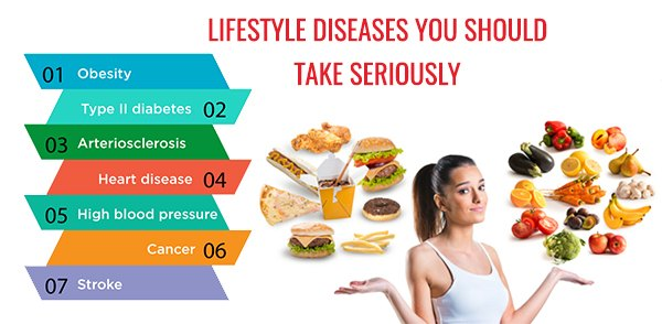 lifestyle-disease-treatment
