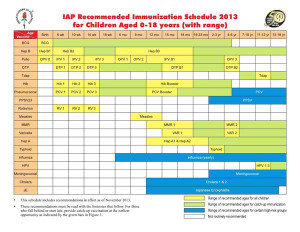 Immunisation Schedule for Children
